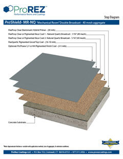 ProShield-MR-NQ-step